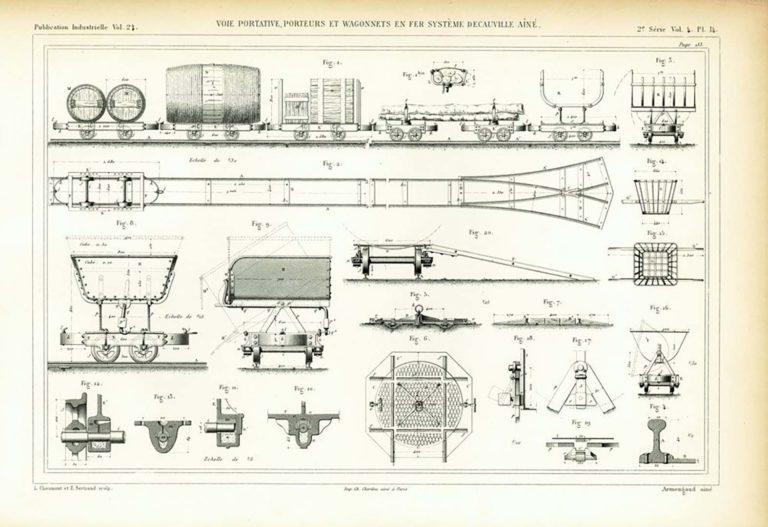 Vías portátiles, transportadores y vagones en sistema Decauville